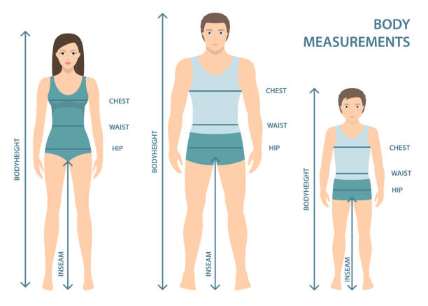 Схема на местата за измерване на човешкото тяло.